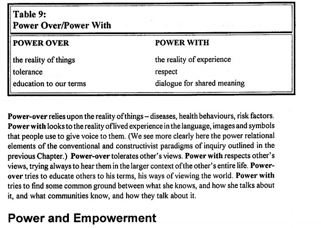 R Labonte Health promotion and empowerment practice frameworks version 3
